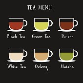 Set of tea menu icons with different sorts. Vector banner collection, infographic concept. Labels for web design or restaurant tea carte