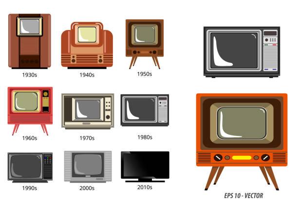 set of television history timeline or evolution television receiver concept. - телевизионная индустрия stock illustrations