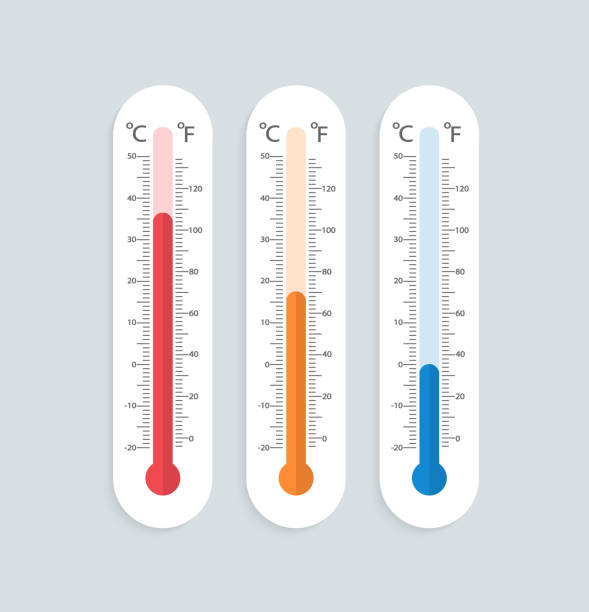 Set of thermometers in flat design. vector art illustration