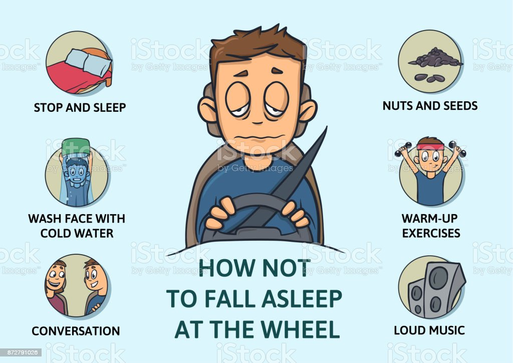 Set of tips to stay awake while driving. Sleep deprivation. How not to fall asleep at the wheel. Isolated vector illustration on a blue background. Cartoon style. Infogrphics. vector art illustration