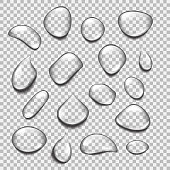 Set of transparent drops of different shapes
