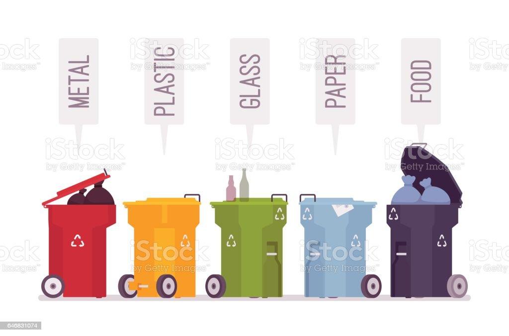 Set of trash bins with metal, plastic, glass, paper, food vector art illustration