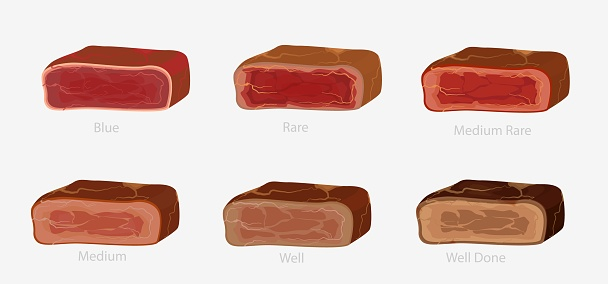 Set of various conditions of steak cooking vector graphic illustration