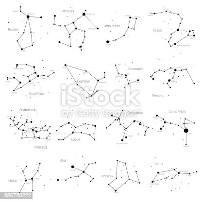Set of vector constellations of the northern and southern hemispheres. All main constellation with names of stars and constellations. Vector sky map isolated on white background