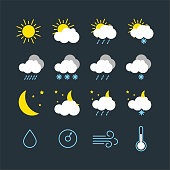 set of vector illustration of modern weather icons. Flat symbols on dark background. Picture of sun, moon, clouds, precipitation, air humidity, atmospheric pressure, wind, temperature