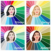 Seasonal color analysis. Set of vector women with different types of female appearance. Best colors for Autumn, Spring, Summer, Winter