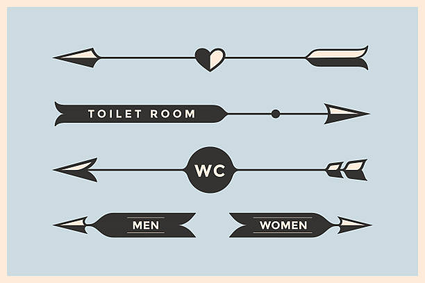 Set of vintage arrows and banners with inscription WC, Toilet Set of vintage arrows and banners with inscription WC, Toilet room, Woman and Man. Design elements in retro style arrow signs on color background. Vector Illustration bathroom borders stock illustrations