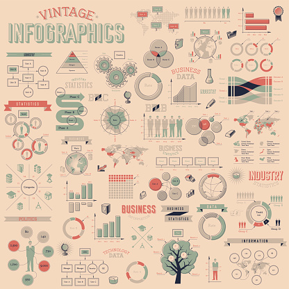Vintage infographics with data icons, world map charts and design elements. Vector illustration.