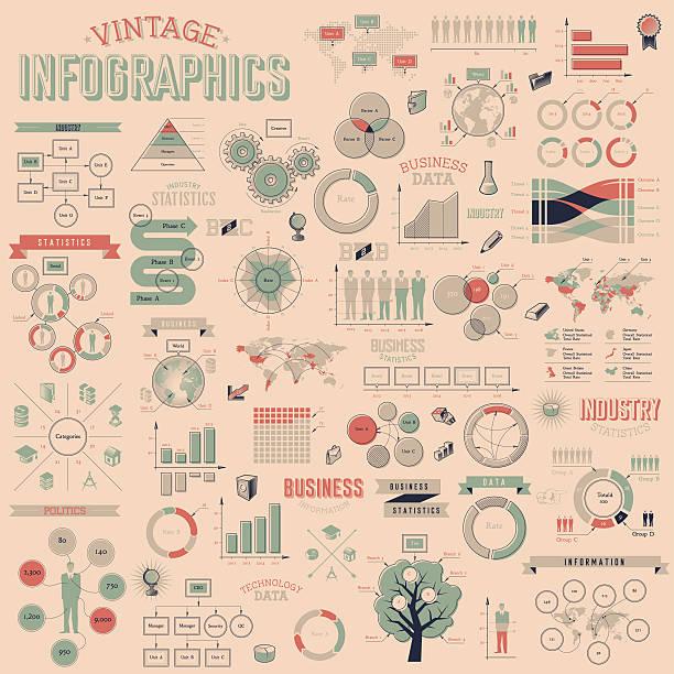 Set of vintage infographics design elements vector art illustration