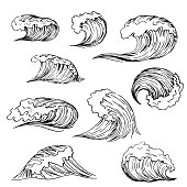 Vector illustration of Waves.
