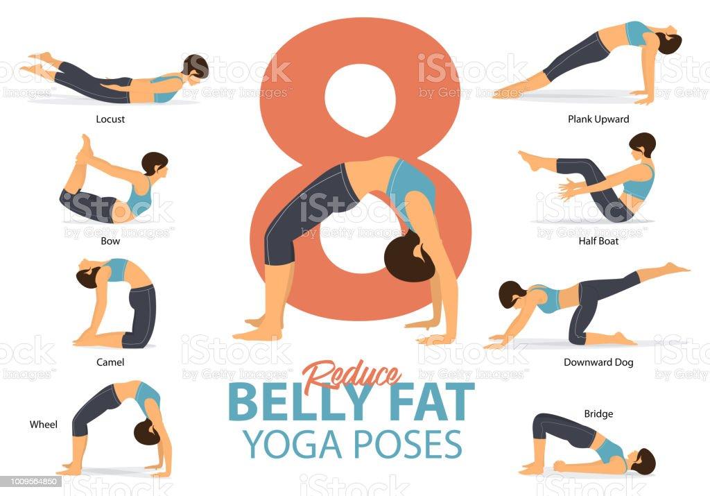 Un conjunto de figuras femeninas de yoga posturas de Yoga de 8 infografía  posa para reducir c703ff4cbeda