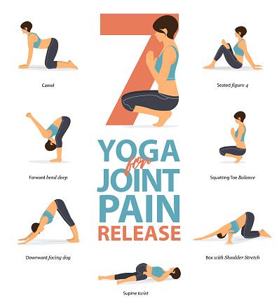 set of yoga postures female figures infographic 7 yoga