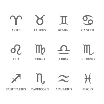 Set of zodiac signs and symbols with names.