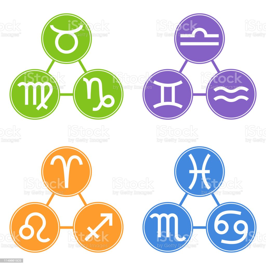 Set Of Zodiac Signs Icons Zodiac Element Horoscope Signs Leo Virgo