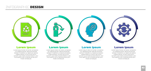 Set Paper with recycle, Recycling plastic bottle, Human head with leaf inside and Gear and arrows as workflow. Business infographic template. Vector