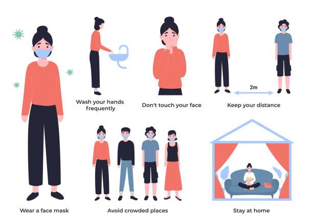 Set People Coronavirus Prevention vector art illustration