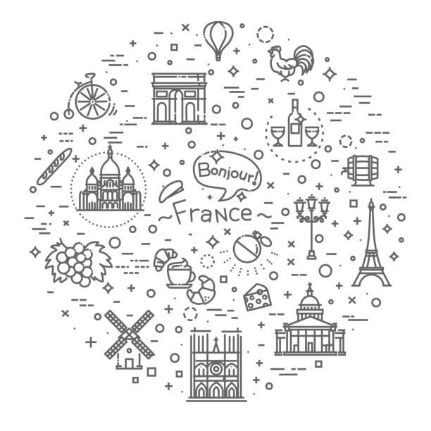 bildbanksillustrationer, clip art samt tecknat material och ikoner med ställa in vektor linje ikoner i platt design frankrike - paris