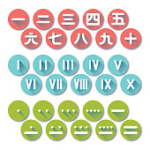 3 sets of number icons from the different culture (Chinese, Roman & Mayan). Each icon is grouped individually.