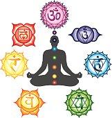 Seven Chakras set
