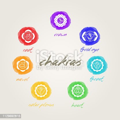 Seven chakras signs in harmony of life