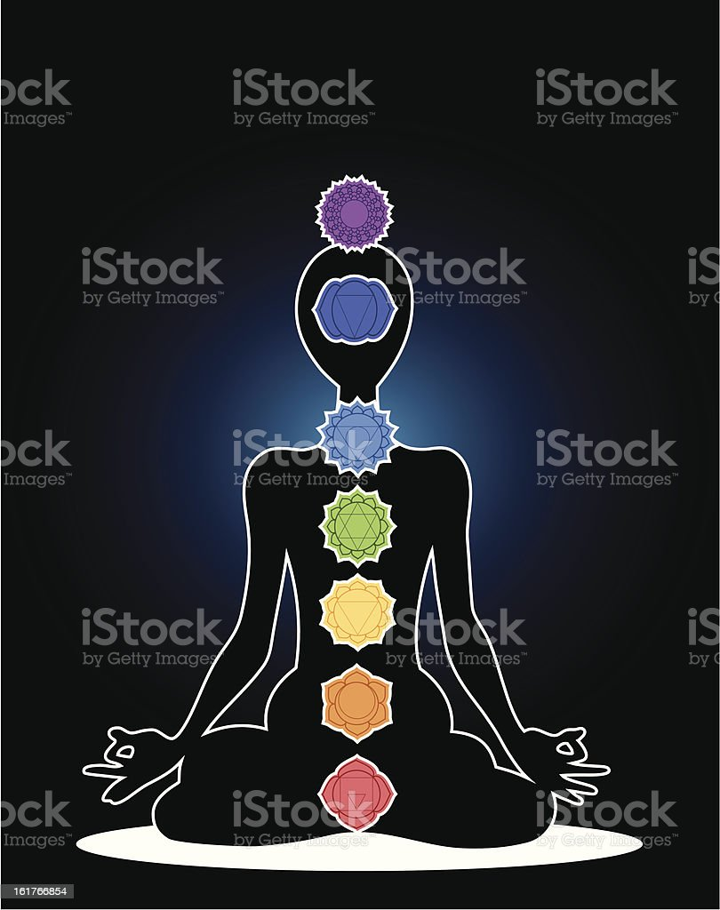 Seven chakras royalty-free stock vector art