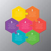 Seven pieces puzzle hexagonal diagram. Hexagon business presentation infographic. 7 steps, parts, pieces of process diagram. Section compare banner. Jigsaw puzzle info graphic. Marketing strategy.