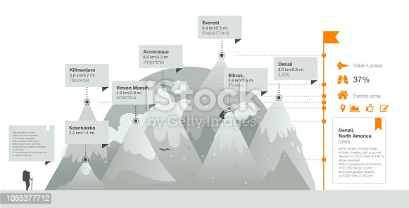 Seven Summits. Vector poster 7 largest mountains peaks of the earth graphic mountains on the grey color. ski resorts in the world