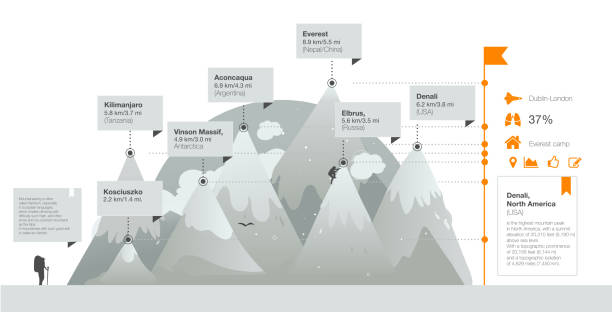 seven summits. vector poster 7 largest mountains peaks of the earth graphic mountains with snowon the grey color. ski resorts in the world - antarctica travel stock illustrations