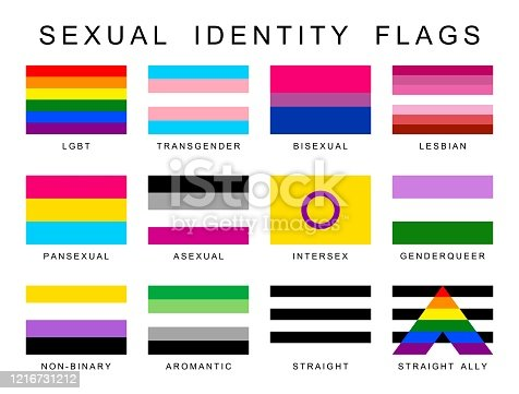 Sexual identity pride flags set, LGBT symbols. Flag gender sexe gay, transgender, bisexual, lesbian and others. Vector
