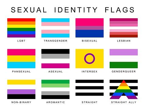 Sexual identity pride flags set, LGBT symbols. Flag gender sexe gay, transgender, bisexual, lesbian and others. Vector illustration