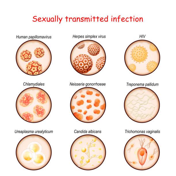 Vaginalis herpes Genital Herpes