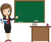 Sexy Teacher Presentation In Front Of The Blackboard
