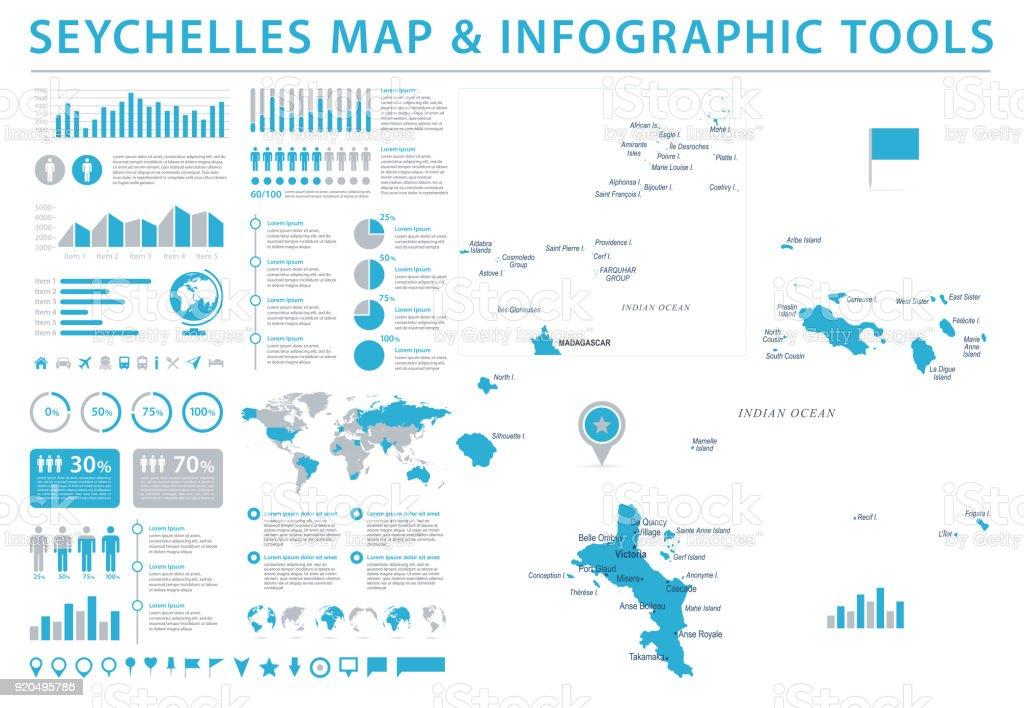 seychellerna karta Seychellerna Karta Info Grafisk Vektorillustration vektorgrafik  seychellerna karta