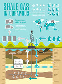 Shale Gas Infographic Elements. Vector Illustration EPS 10.