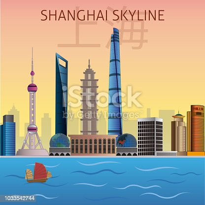 Editable vector showing the most famous buildings in the city of Shanghai, China.