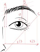 Vector illustration of woman face and eyebrow mapping. How to shape it at home. Makeup tips. Perfect browbar