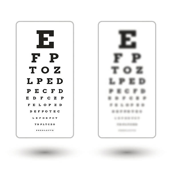 sharp and unsharp snellen chart with shadow on white background - optometrist stock illustrations, clip art, cartoons, & icons