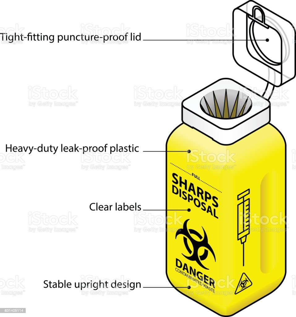 Sharps Disposal vector art illustration