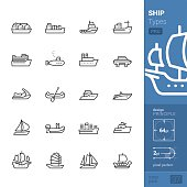Ship and Vessel related single line icons pack.