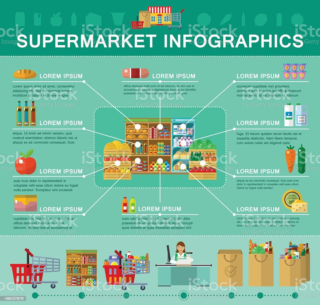 Shop, supermarket infographic vector art illustration