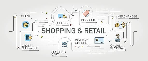 ilustrações de stock, clip art, desenhos animados e ícones de shopping and retail banner and icons - online shopping