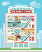 Shopping center building and shops, ice cream shop, toy shop, clothing store, electronics store, supermarket, snack bar and reception