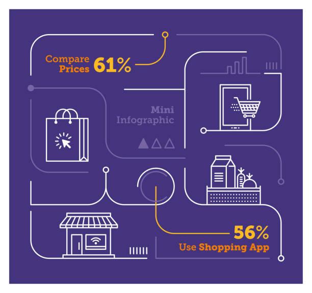 ilustrações de stock, clip art, desenhos animados e ícones de shopping mini infographic - prateleira compras
