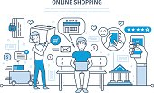Shopping, product selection, adding items to cart, payment and shipping