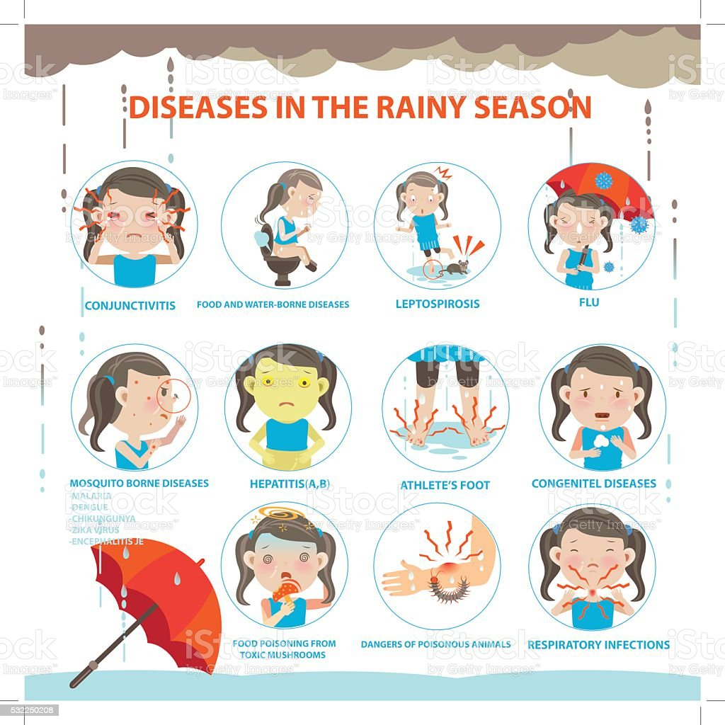 sick rainy season vector art illustration