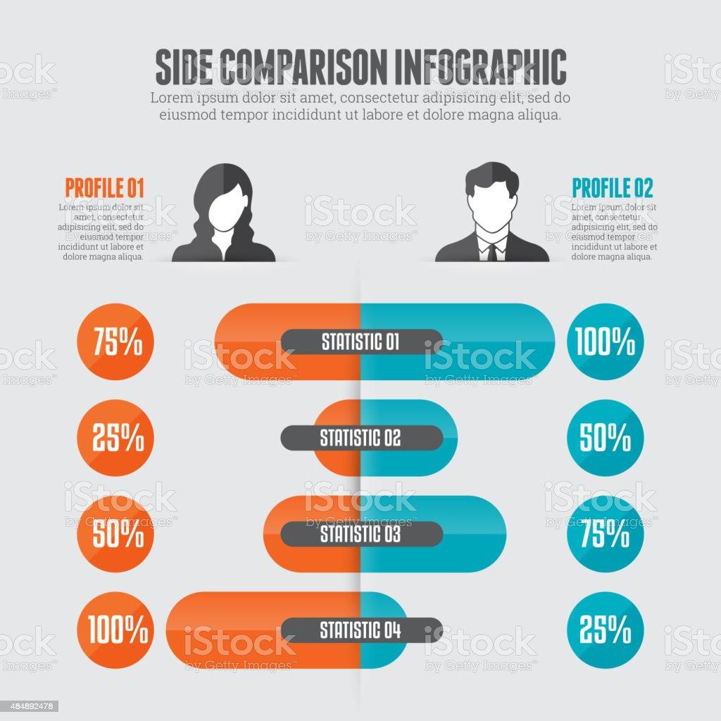 Comparación de la infografía - ilustración de arte vectorial