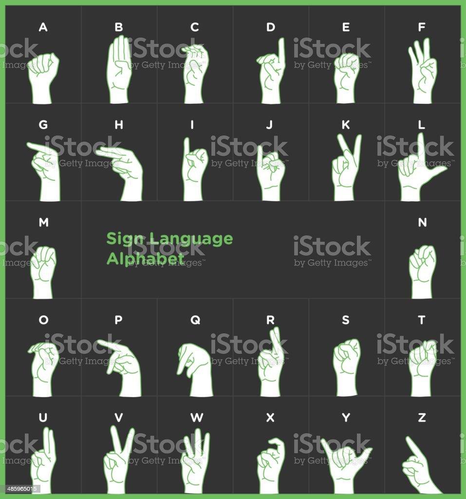 Sign Language Alphabet vector art illustration