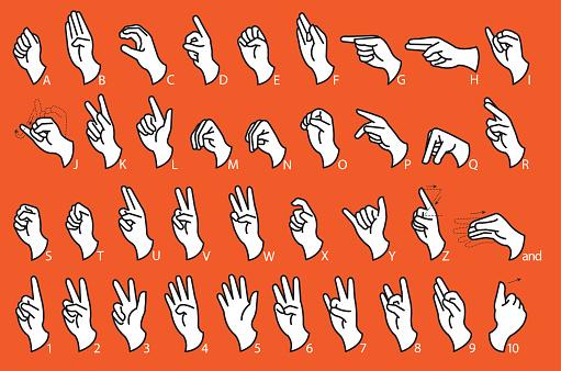 Sign Language - Communication
