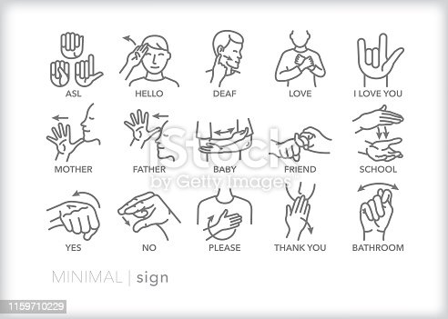 Set of 15 American sign language line icons of common words and phrases including yes, no, bathroom, mother, father, baby, friend, please, thank you, and I love you