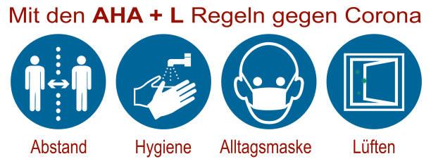"""signieren sie mit der neuen aha + l-regel. deutscher text: """"mit den aha-regeln + l-regeln (entfernung, hygiene, alltagsmaske, belüftung) gegen corona. - lüften stock-grafiken, -clipart, -cartoons und -symbole"""